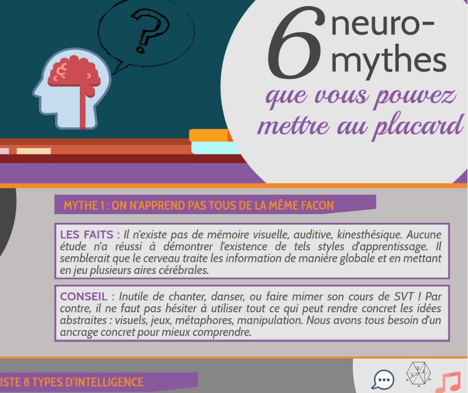 6 neuromythes et ce que  u00e7a veut dire dans notre pratique